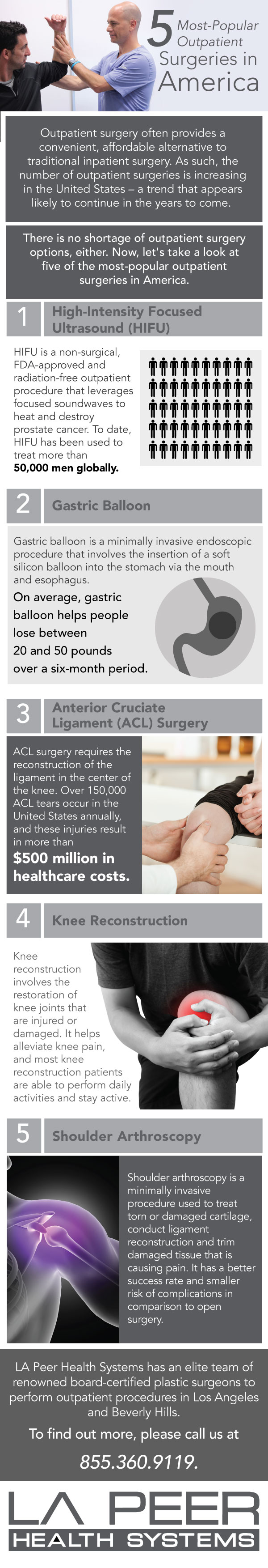 5 Most Popular Outpatient Surgeries in America